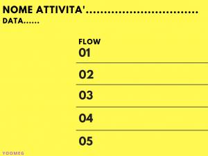 flow chart lista